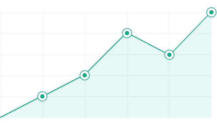 GaN-graph