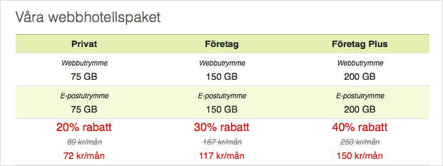Innehåll i Loopias webbhotellspaket.